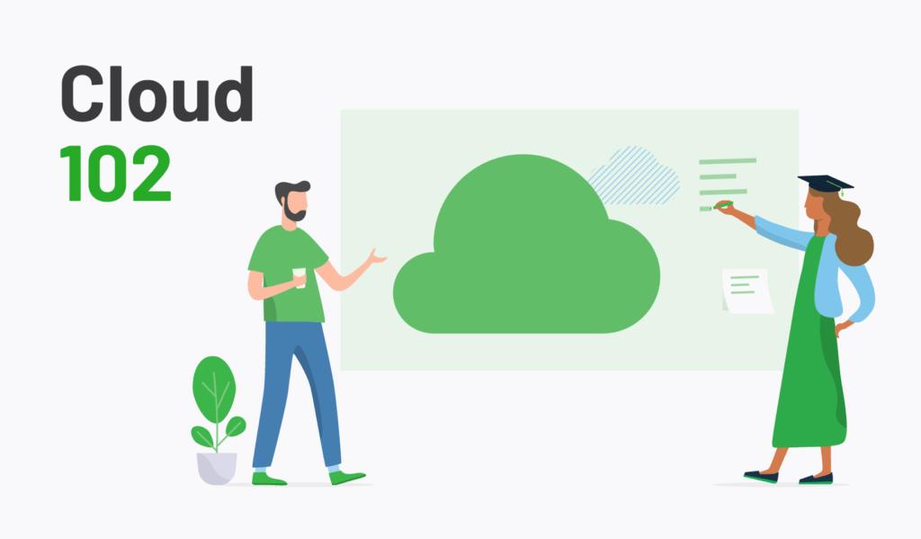 cloud print management